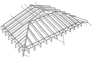 """Рис. 3 Конструкция вальмовой  """"датской  """" крыши: 1 - усиленная стропильная нога; 2 - опорная доска; 3."""